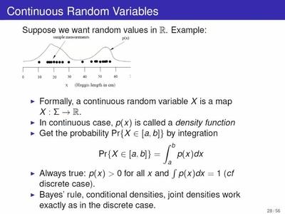 Continuous Random Variables Media Hopper Create The University