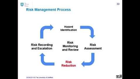 Thumbnail for entry Risk Management Introduction