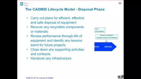 Thumbnail for entry Air System Lifecycle Introduction