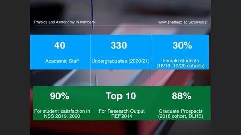 Thumbnail for entry Physics - Postgraduate Open Day 2021