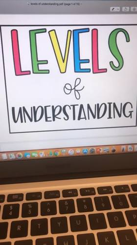 Levels of Understanding Posters [editable]