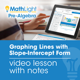 Graphing Lines with Slope-Intercept Form Video Lesson | Di