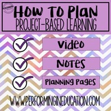 How to Plan Project-Based Learning
