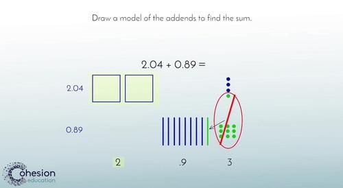 Use Base Ten Blocks to Add & Subtract Decimals