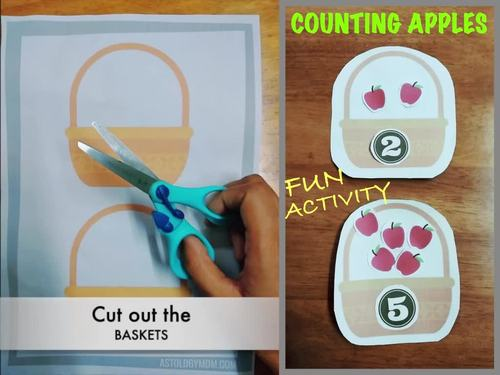 Apple Counting in Basket