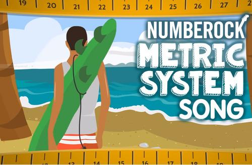 Metric System of Measurement Song: Basic Metric Prefixes Activity