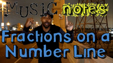 Fractions On a Number Line Song