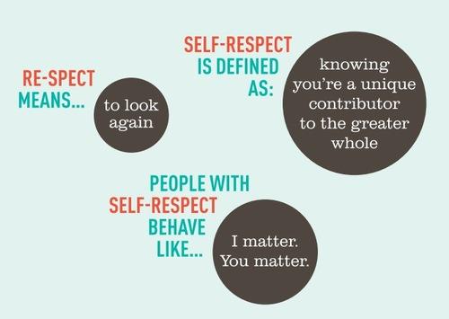 Self-Esteem vs. Self-Respect