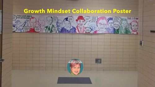 Famous Faces® Growth Mindset Poster BUNDLE | Fun Beginning of the Year Activity
