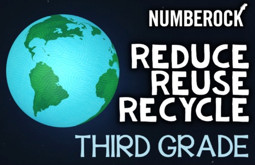 3rd Grade Earth Day Activity Pack Reduce, Reuse, Recycle For Kids