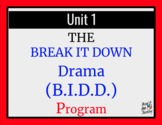 The Break it Down Drama Program: The Areas and Positions o