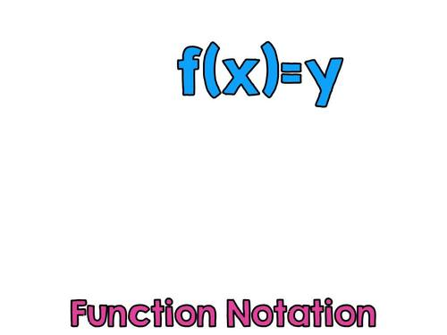Operations with Functions Keynote/PowerPoint Presentation