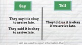 Grammar 101: Say and Tell