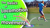 The 7 basic Locomotion movements for sport  Teaching Funda