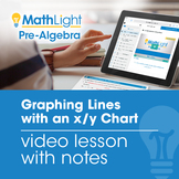 Graphing Lines with an x/y Chart Video Lesson  | Good for