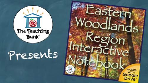 Eastern Woodlands Region US History Unit Distance Learning