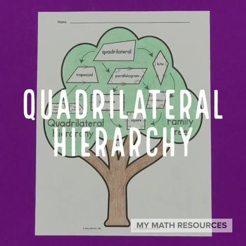Quadrilateral Hierarchy Family Tree - 5.G.B.3 & 5.G.B.4 Interactive Notebook