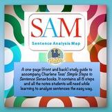 How to Use SAM (Sentence Analysis Map) Grammar Video
