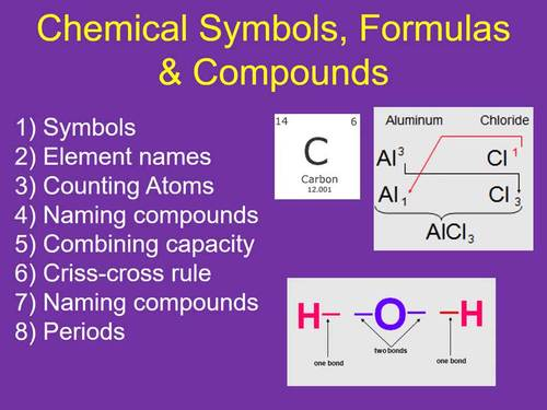 Chemical Symbols, Formulas and Compounds -Chemistry Power Point Lesson and Notes