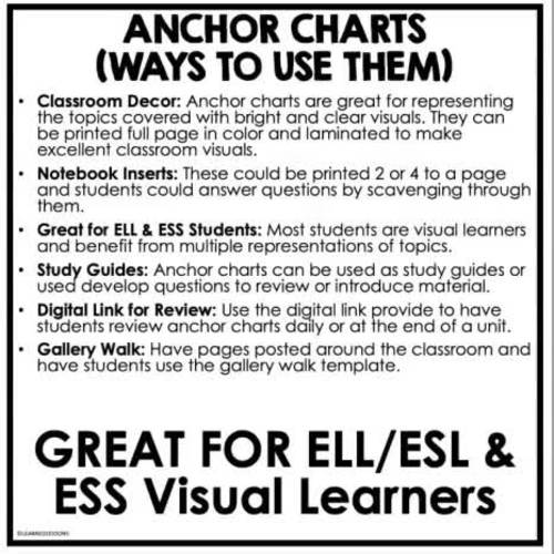Physical Science Anchor Charts BUNDLE (Physical Science Bundle) NGSS Posters