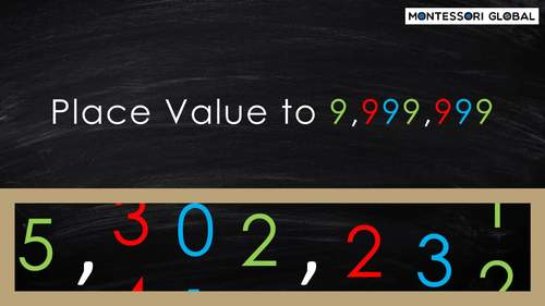 Place Value to 9 999 999 - Digital Slider PowerPoint Presentation