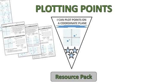 Graphing Points on a Coordinate Plane - Learning Station Resource Pack