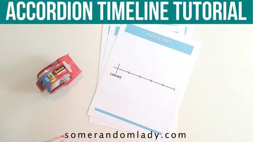 Geologic Timescale, History of Earth, Timeline Bulletin Board, Science Display
