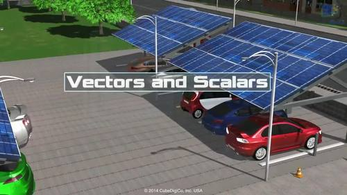 Vectors and Scalars-High Quality 3D animated Video and PDF