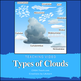 Types of Clouds - Streaming Teaching Video