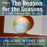 What Causes Seasons? It's All About the Slant! Video Instructions