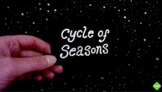 Cycle of Seasons for Kids with HUE Animation