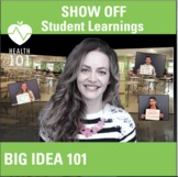 BIG IDEA 101:Class Project for Parent night, Open House, Curriculum Night Idea