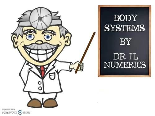 Body Systems Acronym!  PowerPoint and Worksheet Included!