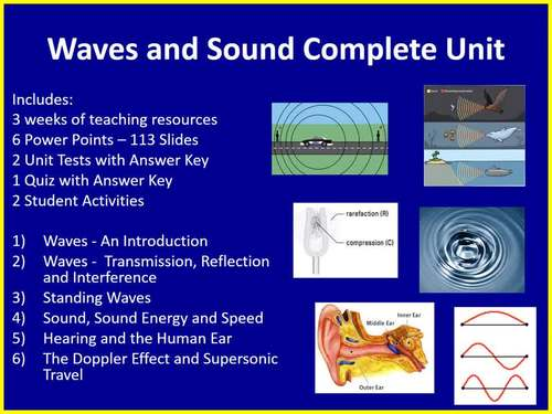 Waves and Sound Complete Unit - PowerPoint Lessons,Worksheets & Assessments