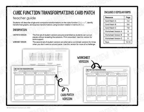 Cubic Function Transformations Card Match Activity