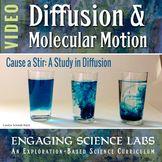 Diffusion Lab—Investigating Diffusion at different temps—V