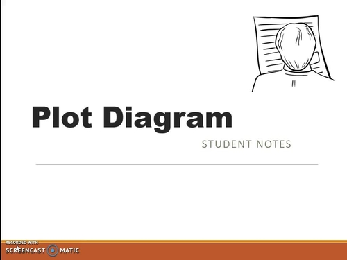 Plot Diagram Video With Matching Notes By Mrs Spangler In