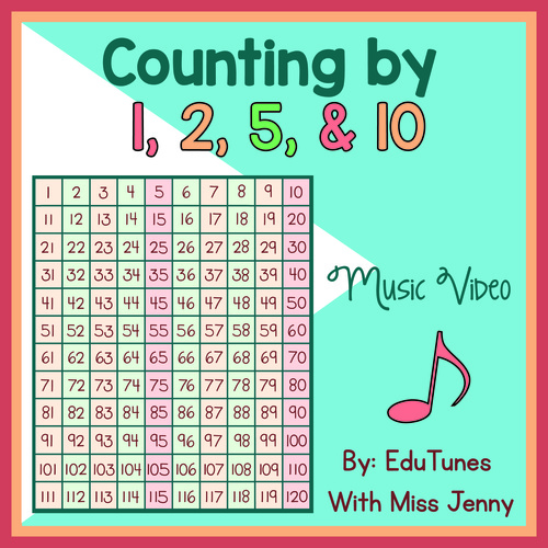 Skip Counting by 1, 2, 5, and 10 Video, Lyrics, & Activity