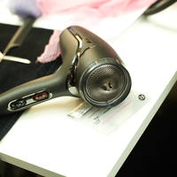 ghd at Paris Fashion Week